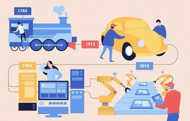 Ngành Cơ Điện tử trong thời đại 4.0